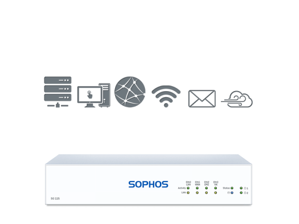 Sophos SG 115 TotalProtect Plus (SG115)