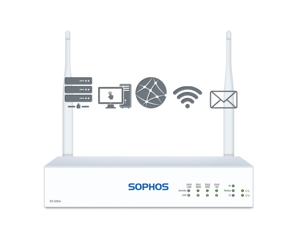 Sophos SG 105w + 1 Jahr BasicGuard (SG105w Subscription)