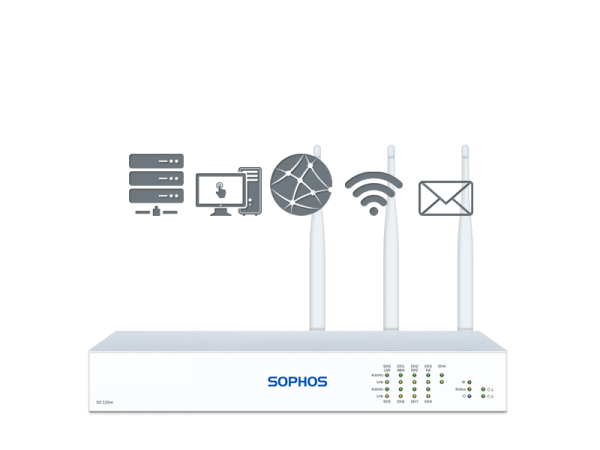 Sophos SG 135w TotalProtect (SG135w)