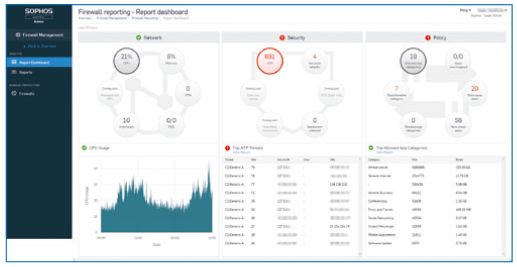 sophos-central-firewall-reporting-ds