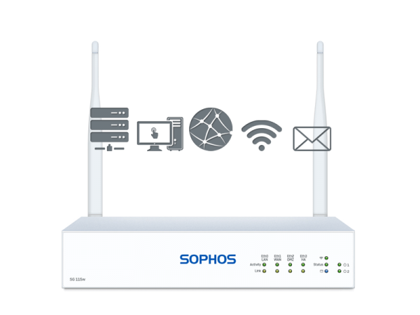 Sophos SG 115w TotalProtect (SG115w)