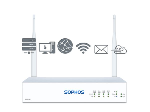 Sophos SG 115w TotalProtect Plus (SG115w)