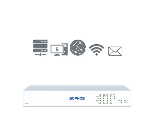 Sophos SG 125 TotalProtect (SG125)