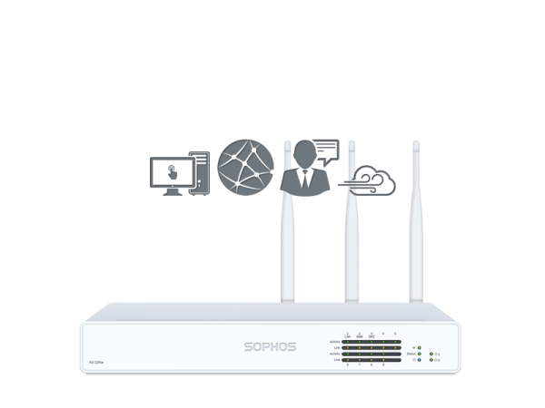 Sophos XG 125w EnterpriseProtect Plus (XG125w) Rev. 3