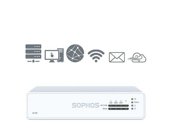 Sophos XG 86 TotalProtect Plus Rev. 1 (XG86)