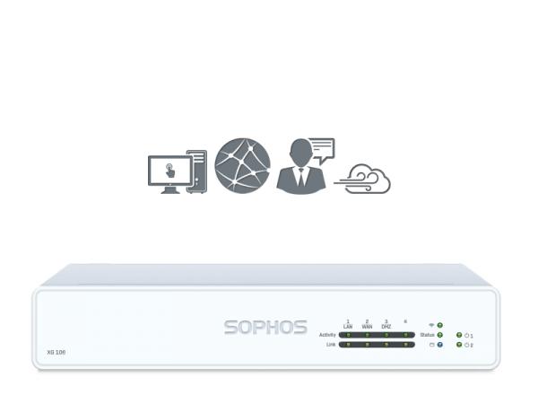 Sophos XG 106 EnterpriseProtect Plus Rev. 1 (XG106)