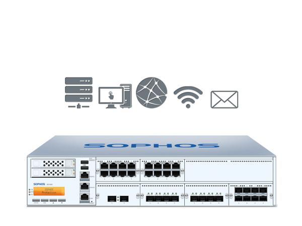 Sophos SG 650 TotalProtect (SG650)