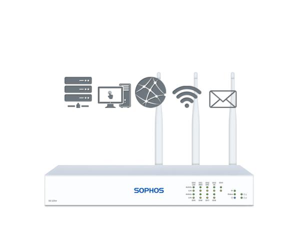 Sophos SG 125w TotalProtect (SG125w)