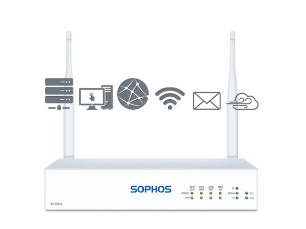 Sophos SG 105w TotalProtect Plus (SG105w)