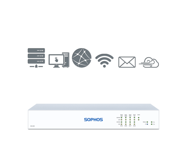 Sophos SG 125 TotalProtect Plus (SG125)