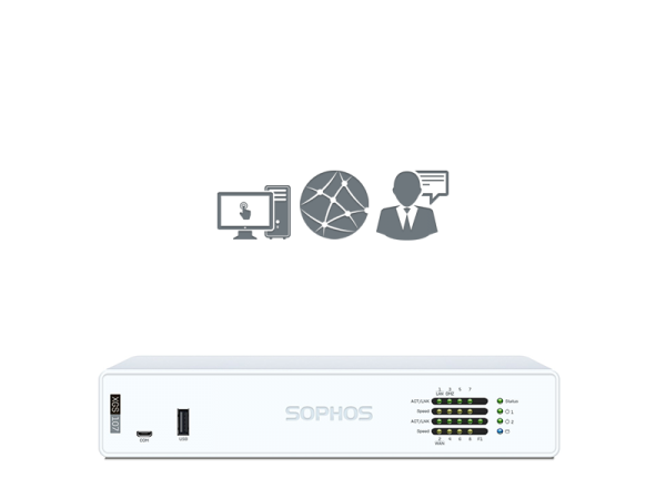 Sophos XGS 107 mit Standard Protection