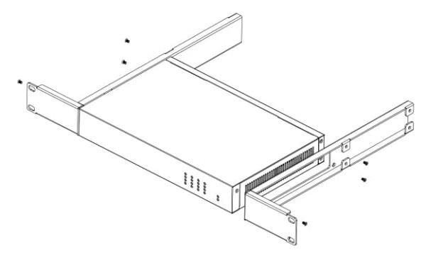 Sophos XG 125/135 Rev.3 Rackmount Kit