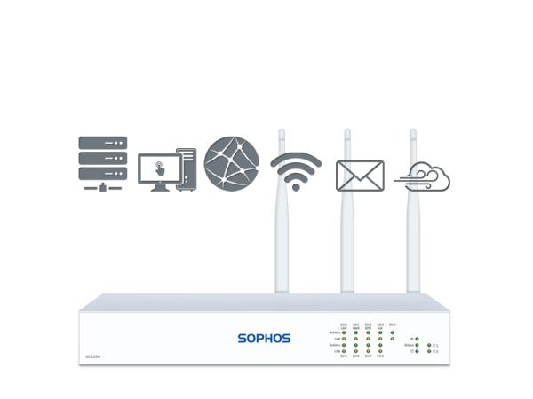 Sophos SG 135w TotalProtect Plus (SG135w)