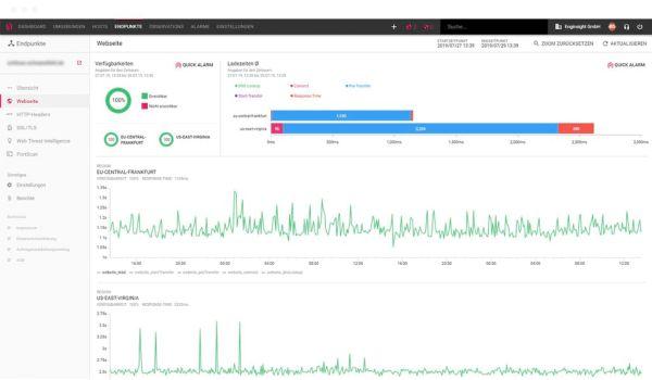 Enginsight Website Monitoring - Monitoring