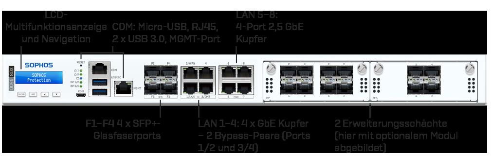 xgs4300