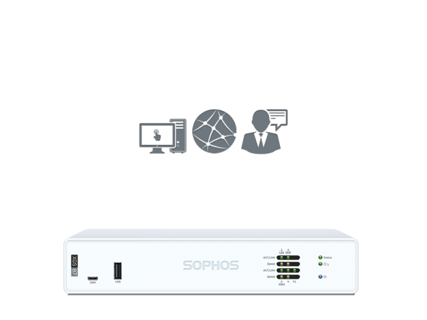 Sophos XGS 87 mit Standard Protection