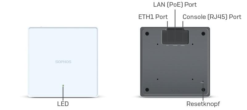 apx-Appliance-320-530-740-9
