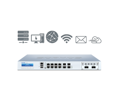 utmshop Support-Portal - SFOS 17 5 MR6
